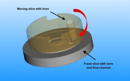 New approach for a severe-duty Microflow Valve